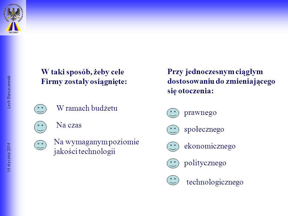 14 stycznia 2014 Lech Barszczewski Waga Zarządzania Projektem Celem Zarządzania Projektem jest efektywne wykorzystanie zasobów takich jak: siła robocz