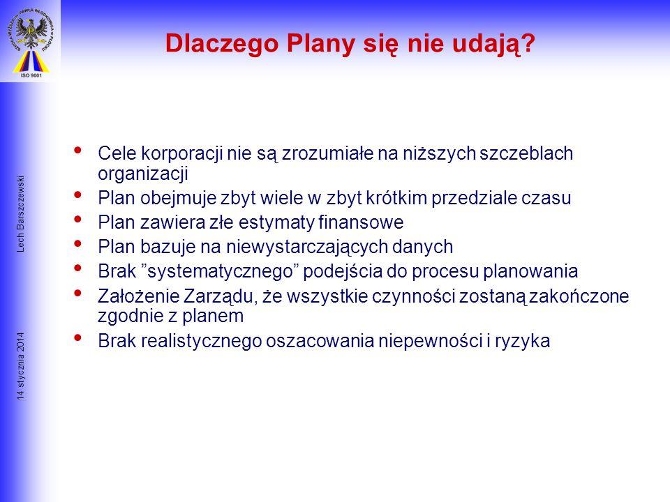 14 stycznia 2014 Lech Barszczewski W taki sposób, żeby cele Firmy zostały osiągnięte: W ramach budżetu Na czas Na wymaganym poziomie jakości technolog