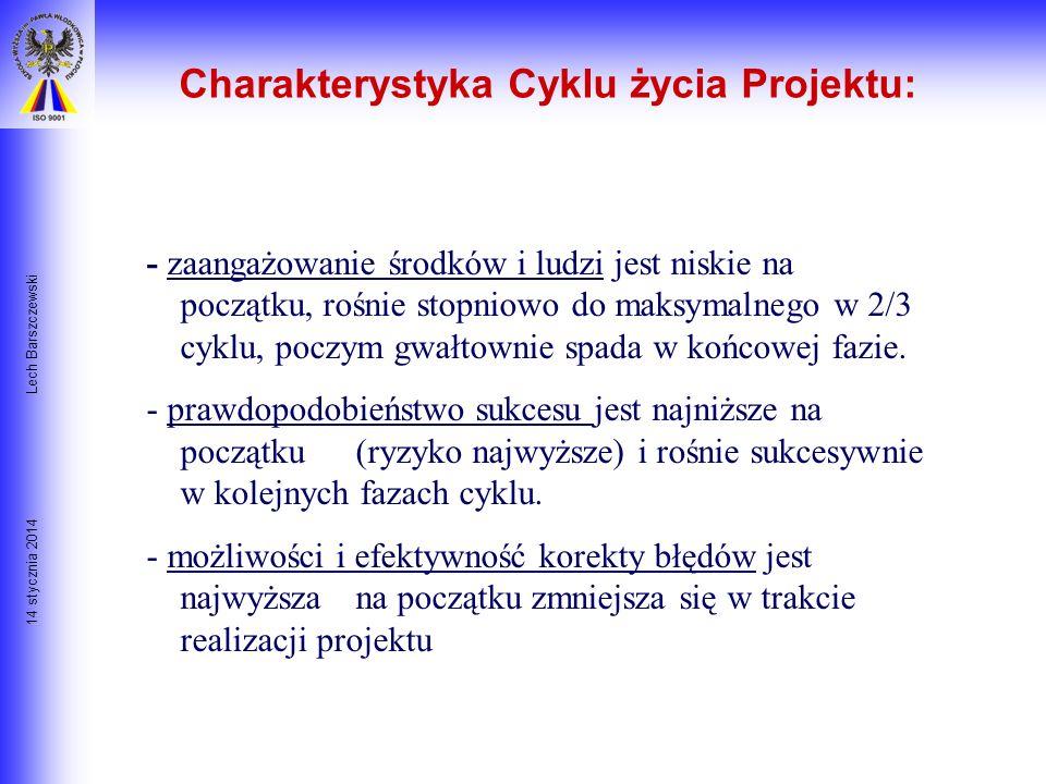14 stycznia 2014 Lech Barszczewski Cykl Życia Projektu – definicja sekwencji faz projektu na osi czasu zawierająca informacje: - jakie techniczne czyn