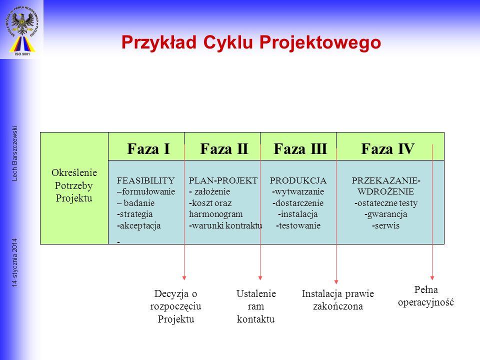 14 stycznia 2014 Lech Barszczewski Wykres cyklu projektowego Czas Zaangażowanie zasobów Faza początkowa Faza końcowa Fazy pośrednie