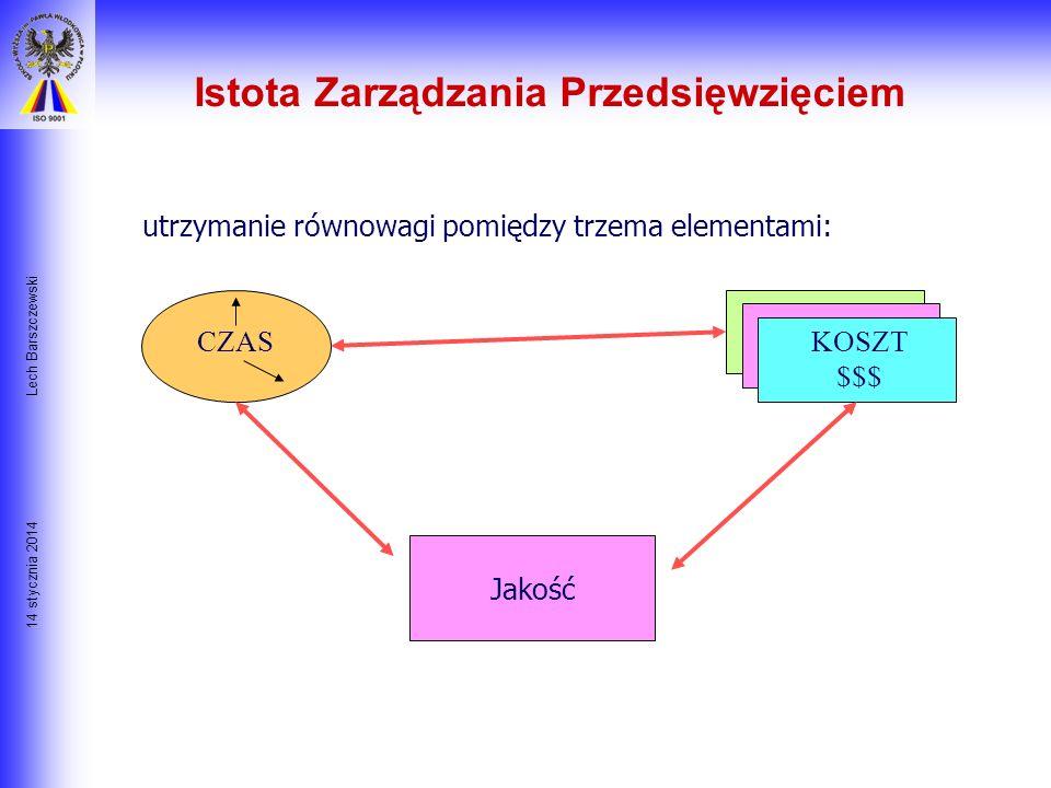 14 stycznia 2014 Lech Barszczewski Projekt Specjalny: bardzo często są to projekty, które wymagają tymczasowego przypisania specjalnych obowiązków i w