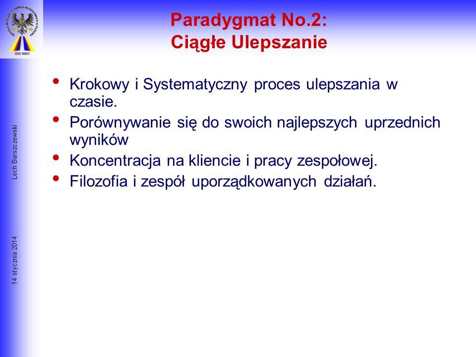 14 stycznia 2014 Lech Barszczewski Paradygmat No.1: Redefinicja Jakości Jakość jest zaspokojeniem lub przewyższeniem oczekiwań klienta. Jakość rzeczyw