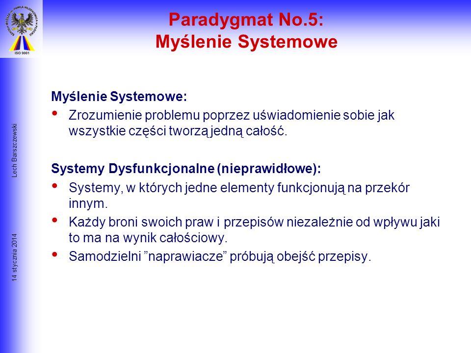 14 stycznia 2014 Lech Barszczewski Paradygmat No.4: polepszanie procesu a polepszanie rezultatu A BCD E Wysiłek Ulepszania Działanie Wynikowe Wspomaga