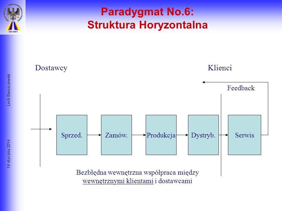 14 stycznia 2014 Lech Barszczewski Paradygmat No.5: Myślenie Systemowe Myślenie Systemowe: Zrozumienie problemu poprzez uświadomienie sobie jak wszyst