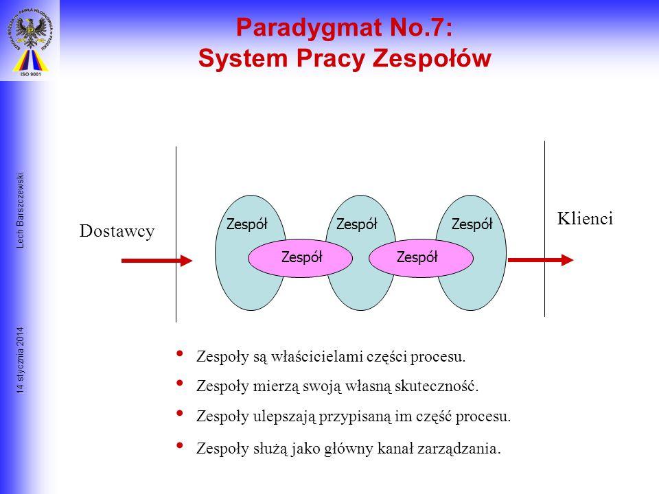 14 stycznia 2014 Lech Barszczewski Paradygmat No.6: Struktura Horyzontalna Dostawcy Sprzed.Zamów.ProdukcjaDystryb.Serwis Klienci Feedback Bezbłędna we