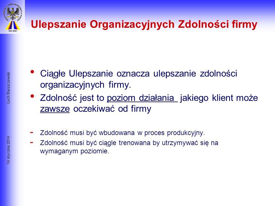 14 stycznia 2014 Lech Barszczewski Paradygmat No.7: System Pracy Zespołów Klienci Dostawcy Zespoły są właścicielami części procesu. Zespoły mierzą swo