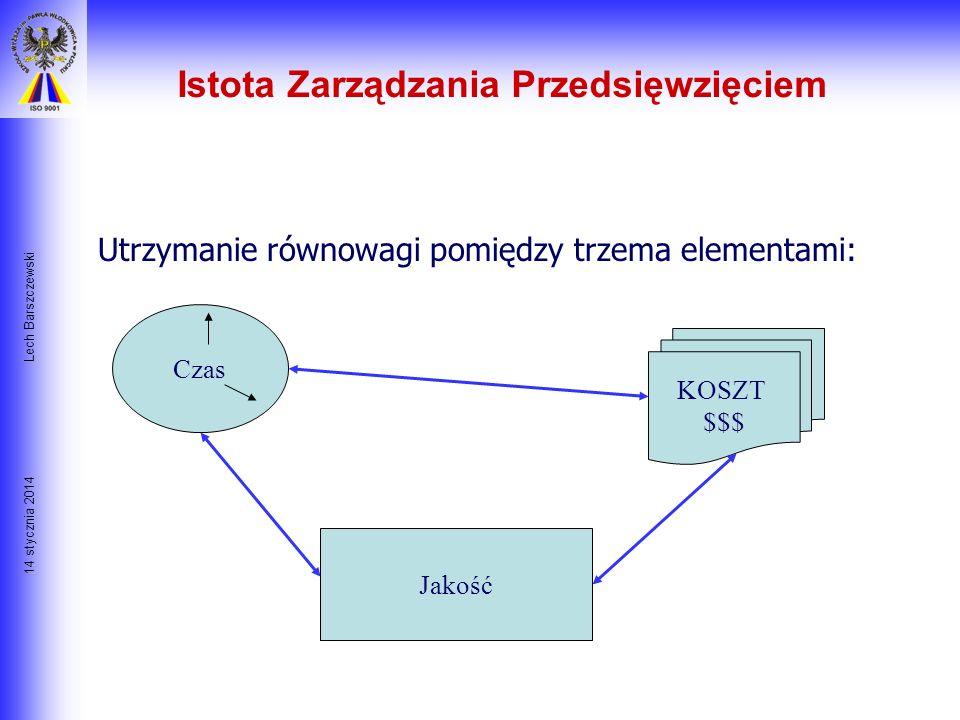 14 stycznia 2014 Lech Barszczewski Ulepszanie Organizacyjnych Zdolności firmy Ciągłe Ulepszanie oznacza ulepszanie zdolności organizacyjnych firmy. Zd