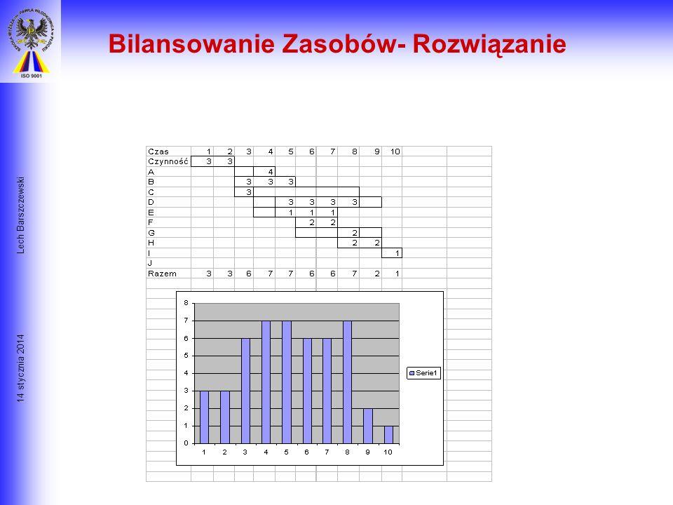 14 stycznia 2014 Lech Barszczewski Bilansowanie Zasobów