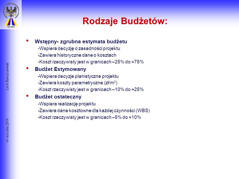 14 stycznia 2014 Lech Barszczewski Budżet- Poziom Szczegółowości Czas na planowanie plus doświadczenie Poziom Szczegółowości Ostateczny budżet: -5% do