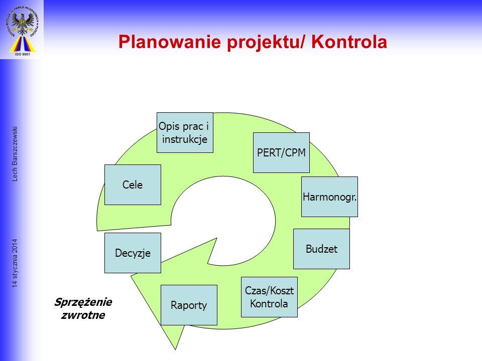 14 stycznia 2014 Lech Barszczewski Zarządzanie Czasem Projektu Definicja Czynności Logiczna Sekwencja Czynności Szacowanie Czasów Trwania Czynności Bu