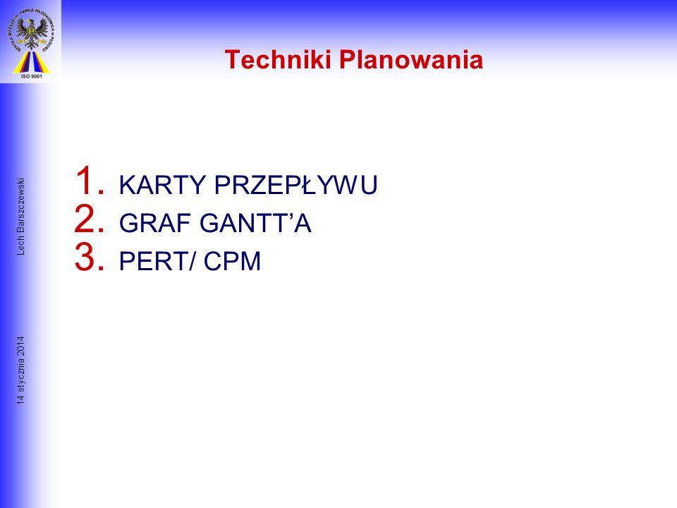 14 stycznia 2014 Lech Barszczewski Time Management Techniques czyli Zarządzanie Czasem CZAS- jest coraz droższym zasobem używanym w Twojej firmie. Spr