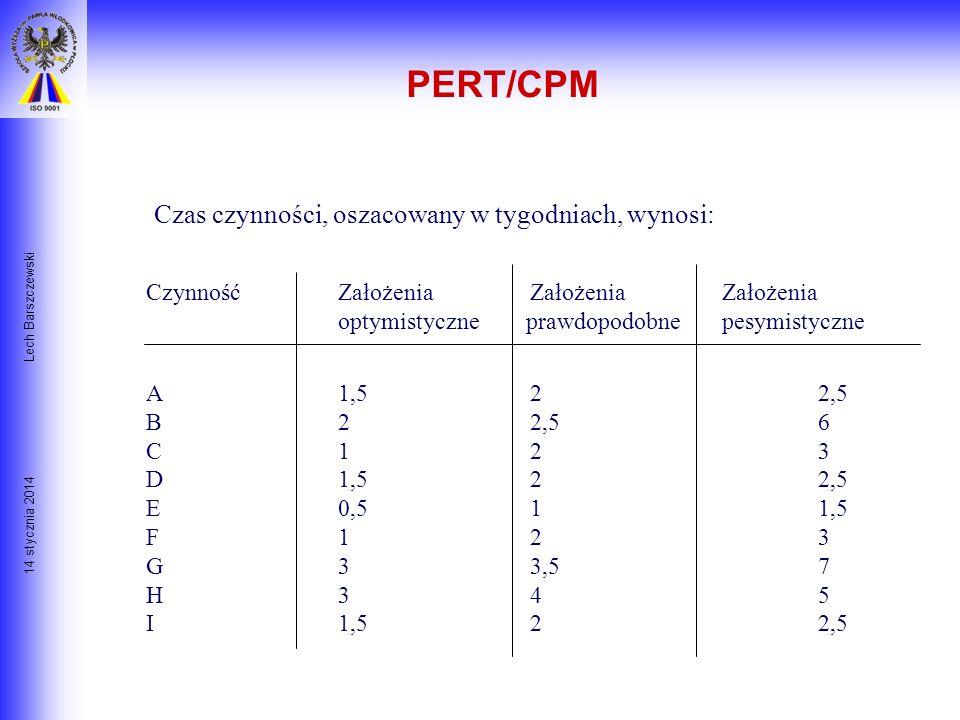 14 stycznia 2014 Lech Barszczewski PERT/CPM- SIEĆ 63 1874 25 A B E D G CH F I