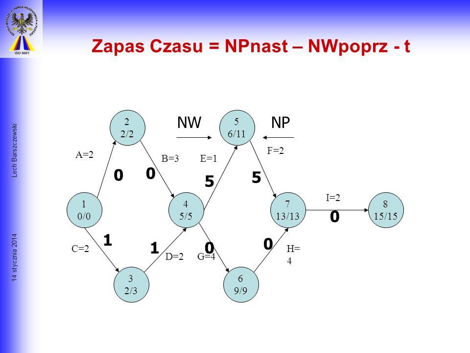 14 stycznia 2014 Lech Barszczewski Rezultat Obliczeń (w przód i w tył) 6 9/9 3 2/3 1 0/0 8 15/15 7 13/13 4 5/5 2 2/2 5 6/11 A=2 B=3 E=1 D=2 G=4 C=2H=