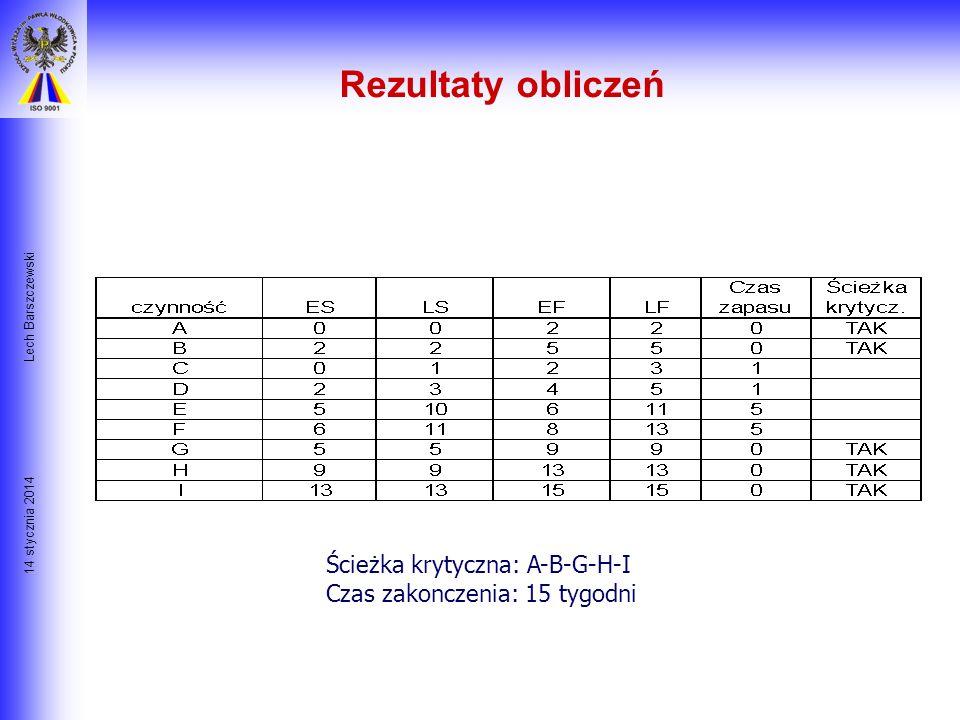 14 stycznia 2014 Lech Barszczewski Zapas Czasu = NPnast – NWpoprz - t 6 9/9 3 2/3 1 0/0 8 15/15 7 13/13 4 5/5 2 2/2 5 6/11 A=2 B=3 E=1 D=2 G=4 C=2H= 4