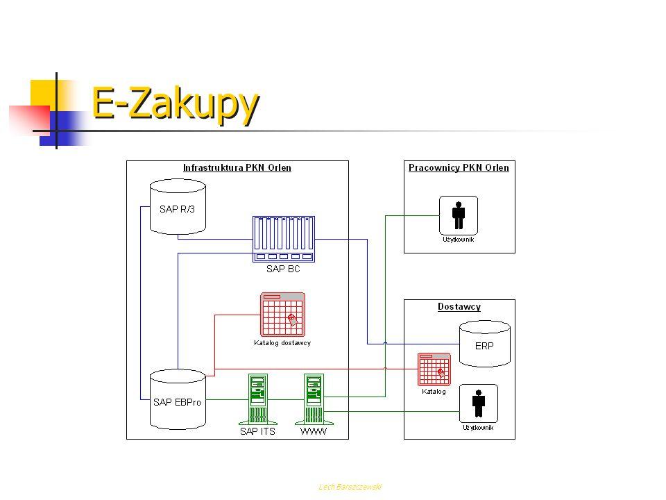 Lech Barszczewski Przyrost danych 123 1 2 3 lata 50% 20% Archiwizacja Wzrost wymagań na przestrzeń dyskową Spadek wydajności systemów Zwiększone zadania dla administratorów Czynnik krytyczny – czas archiwizacji Możliwe działania: Zwiększenie wydajności serwerów (upgrade hardwareu ) Usunięcie danych Archiwizacja 400 0 50 100 150 200 250 300 350 19981999200020012002 2003 Dane niewykorzystywane Dane potrzebne online GB