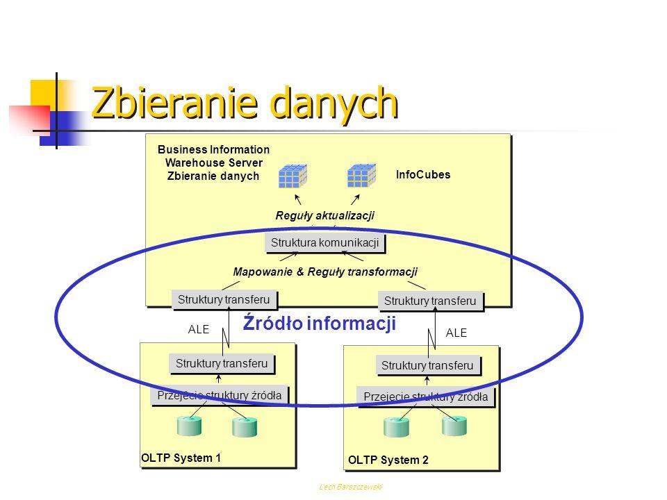 Lech Barszczewski EIS organizacjaproduktystrategia 1995 1996 1997 rynki finansowe i towarowe klienci dostawcykonkurenci Cust.