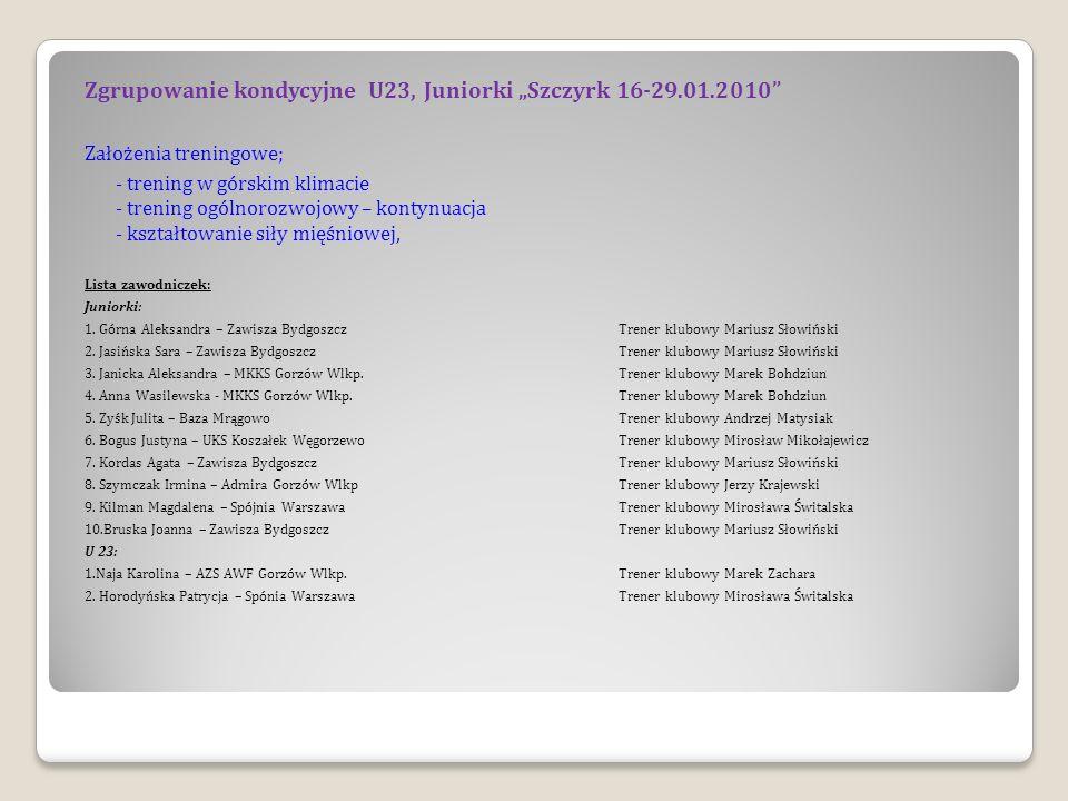 Zgrupowanie kondycyjne U23, Juniorki Szczyrk 16-29.01.2010 Założenia treningowe; - trening w górskim klimacie - trening ogólnorozwojowy – kontynuacja - kształtowanie siły mięśniowej, Lista zawodniczek: Juniorki: 1.