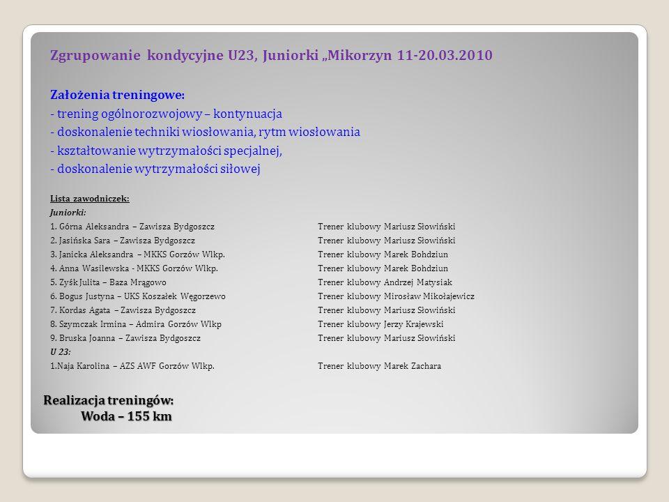 Realizacja treningów: Woda – 160 km Zgrupowanie sportowe U 23 Bydgoszcz 7-19.04.2010 Założenia treningowe: - doskonalenie wytrzymałości specjalnej, - doskonalenie techniki wiosłowania, rytm wiosłowania, - doskonalenie wytrzymałości siłowej, - trening ogólnorozwojowy – kontynuacja - Przygotowanie do Regat Eliminacyjnych Seniorów, U 23: 1.Naja Karolina – AZS AWF Gorzów Wlkp.Trener klubowy Marek Zachara 2.
