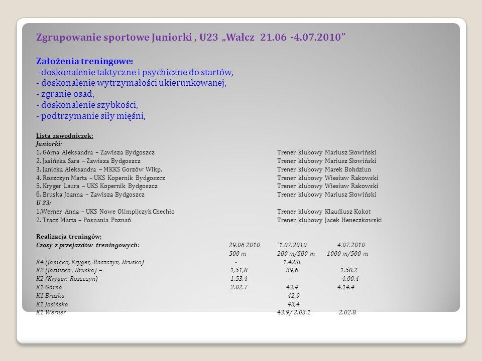 Zgrupowanie sportowe Juniorki, U23 Wałcz 21.06 -4.07.2010 Założenia treningowe: - doskonalenie taktyczne i psychiczne do startów, - doskonalenie wytrzymałości ukierunkowanej, - zgranie osad, - doskonalenie szybkości, - podtrzymanie siły mięśni, Lista zawodniczek: Juniorki: 1.