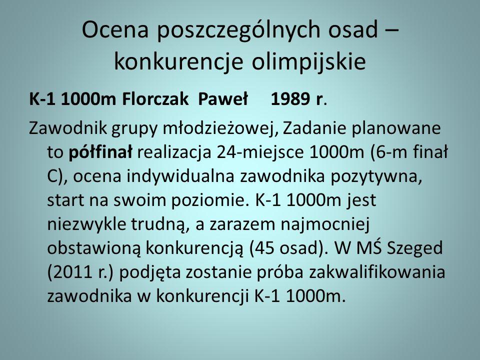 Ocena poszczególnych osad – konkurencje olimpijskie K-1 1000m Florczak Paweł 1989 r. Zawodnik grupy młodzieżowej, Zadanie planowane to półfinał realiz