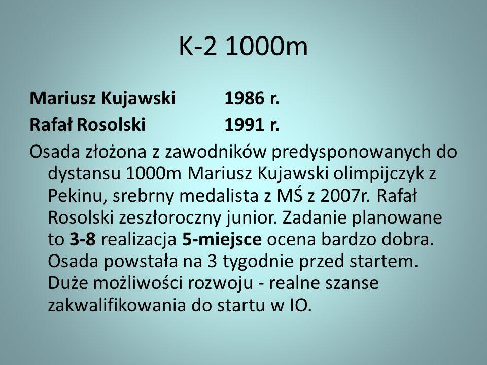 K-2 1000m Mariusz Kujawski 1986 r. Rafał Rosolski 1991 r. Osada złożona z zawodników predysponowanych do dystansu 1000m Mariusz Kujawski olimpijczyk z