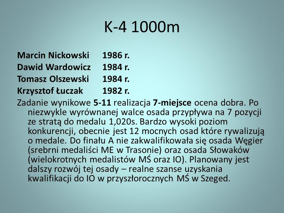 K-4 1000m Marcin Nickowski 1986 r. Dawid Wardowicz 1984 r. Tomasz Olszewski 1984 r. Krzysztof Łuczak1982 r. Zadanie wynikowe 5-11 realizacja 7-miejsce