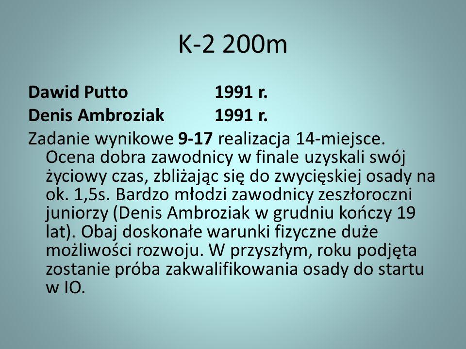 K-2 200m Dawid Putto 1991 r. Denis Ambroziak 1991 r. Zadanie wynikowe 9-17 realizacja 14-miejsce. Ocena dobra zawodnicy w finale uzyskali swój życiowy