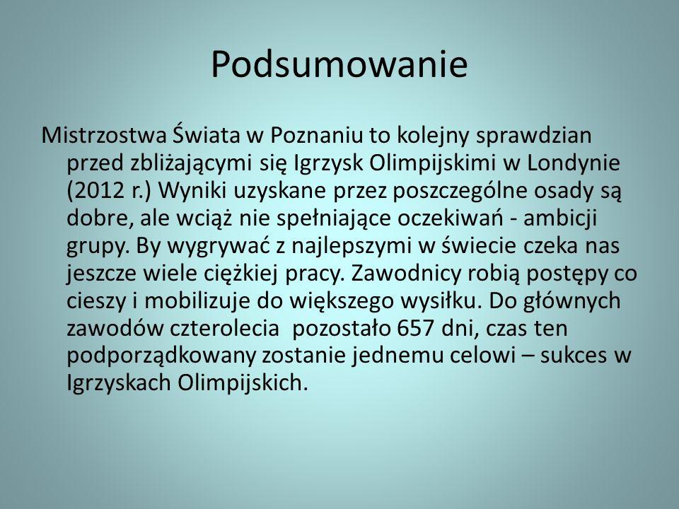 Podsumowanie Mistrzostwa Świata w Poznaniu to kolejny sprawdzian przed zbliżającymi się Igrzysk Olimpijskimi w Londynie (2012 r.) Wyniki uzyskane prze