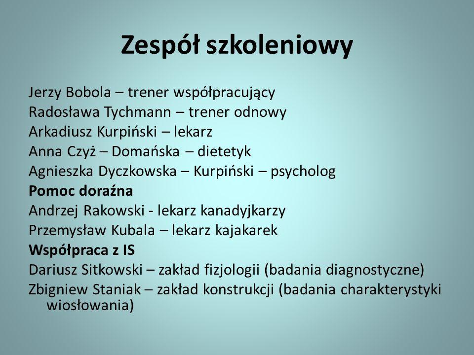 Ocena poszczególnych osad – konkurencje olimpijskie K-1 1000m Florczak Paweł 1989 r.