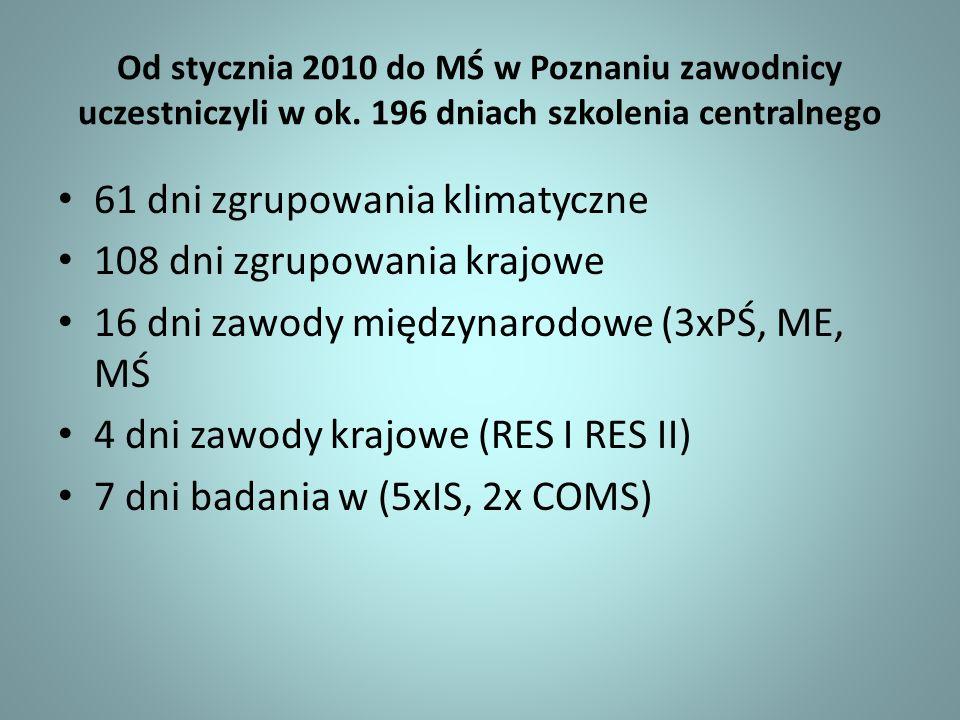 Od stycznia 2010 do MŚ w Poznaniu zawodnicy uczestniczyli w ok. 196 dniach szkolenia centralnego 61 dni zgrupowania klimatyczne 108 dni zgrupowania kr