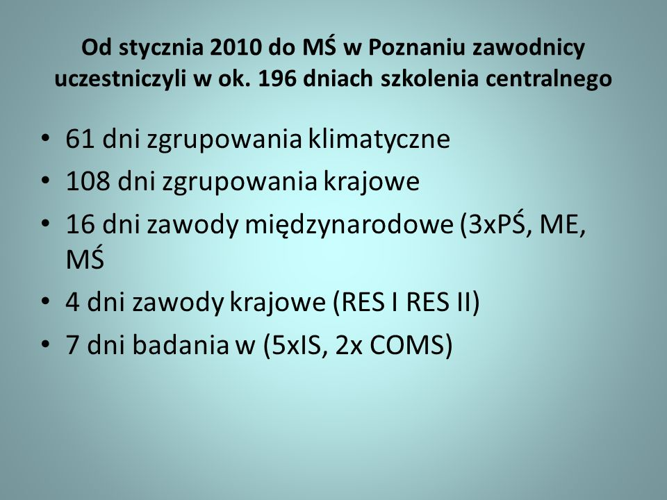 K-4 1000m Marcin Nickowski 1986 r.Dawid Wardowicz 1984 r.