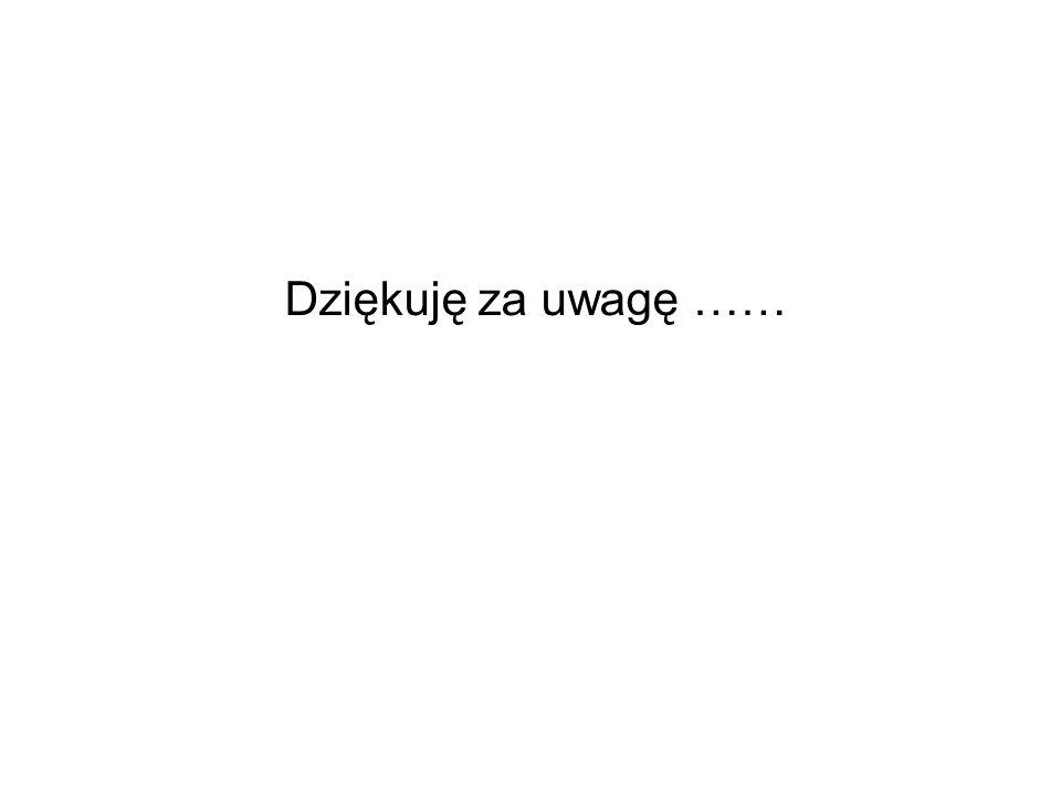 Dziękuję za uwagę ……