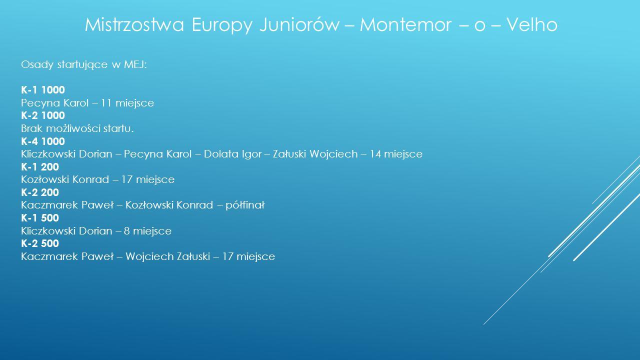 Mistrzostwa Europy Juniorów – Montemor – o – Velho Osady startujące w MEJ: K-1 1000 Pecyna Karol – 11 miejsce K-2 1000 Brak możliwości startu. K-4 100