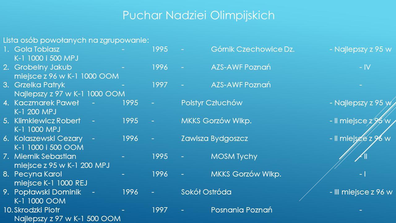 Puchar Nadziei Olimpijskich Lista osób powołanych na zgrupowanie: 1.Gola Tobiasz-1995-Górnik Czechowice Dz.- Najlepszy z 95 w K-1 1000 i 500 MPJ 2.Gro