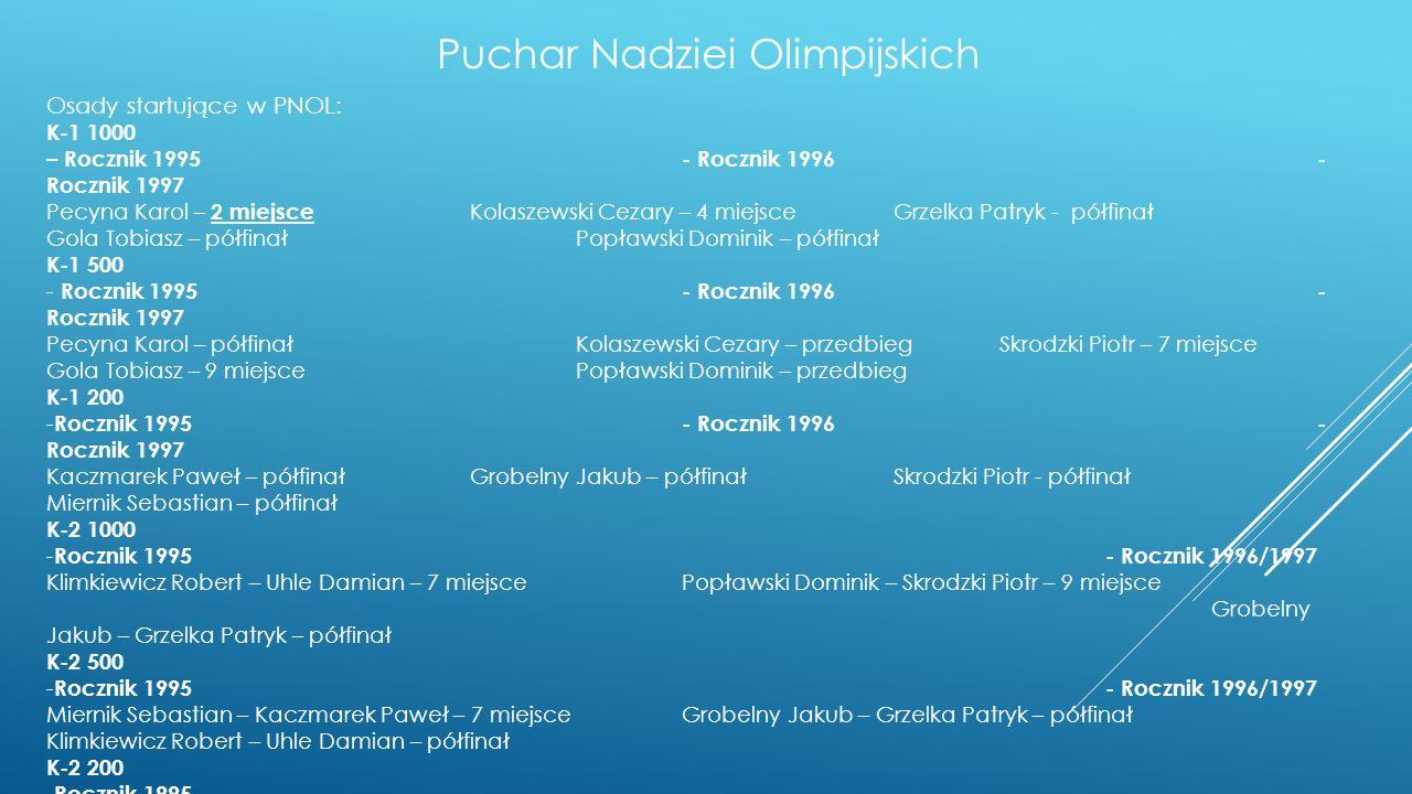 Puchar Nadziei Olimpijskich Osady startujące w PNOL: K-1 1000 – Rocznik 1995- Rocznik 1996- Rocznik 1997 Pecyna Karol – 2 miejsce Kolaszewski Cezary –