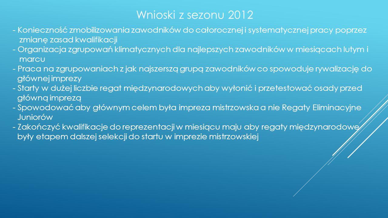 Wnioski z sezonu 2012 - Konieczność zmobilizowania zawodników do całorocznej i systematycznej pracy poprzez zmianę zasad kwalifikacji - Organizacja zg