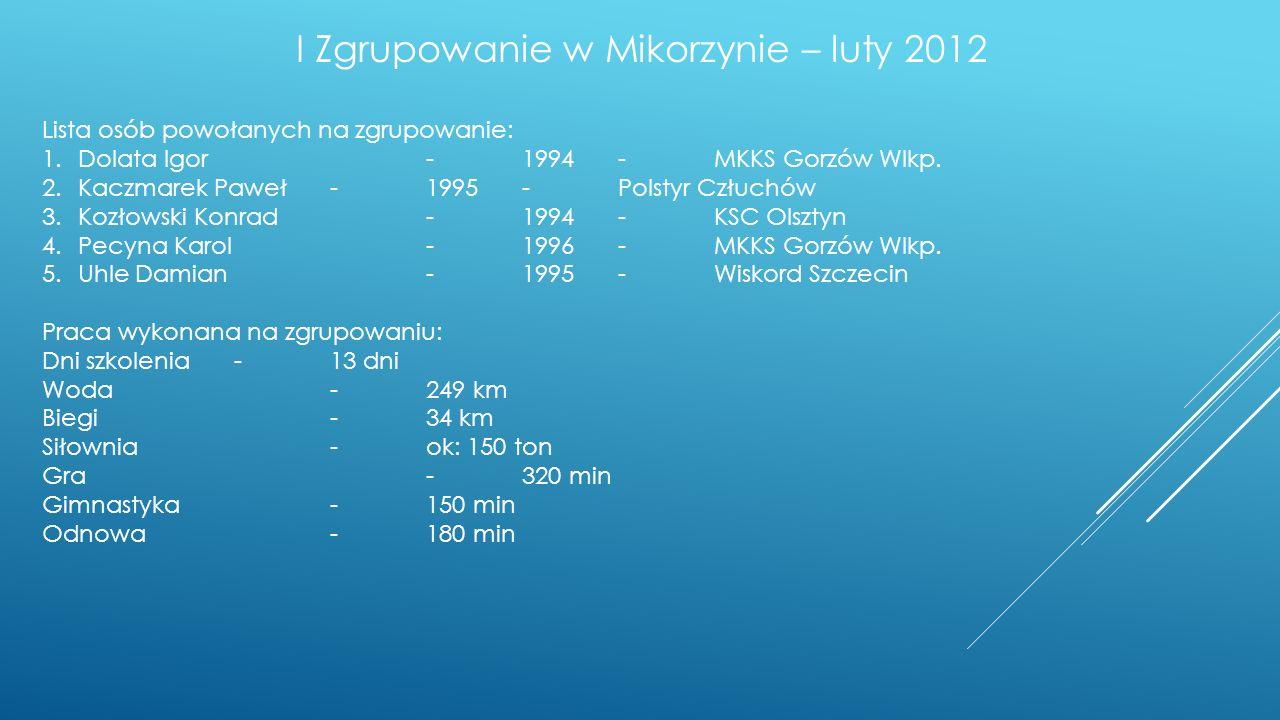 I Zgrupowanie w Mikorzynie – luty 2012 Lista osób powołanych na zgrupowanie: 1.Dolata Igor-1994-MKKS Gorzów Wlkp.