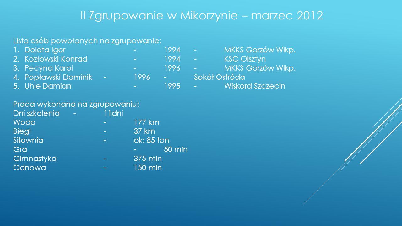 II Zgrupowanie w Mikorzynie – marzec 2012 Lista osób powołanych na zgrupowanie: 1.Dolata Igor-1994-MKKS Gorzów Wlkp. 2.Kozłowski Konrad-1994-KSC Olszt