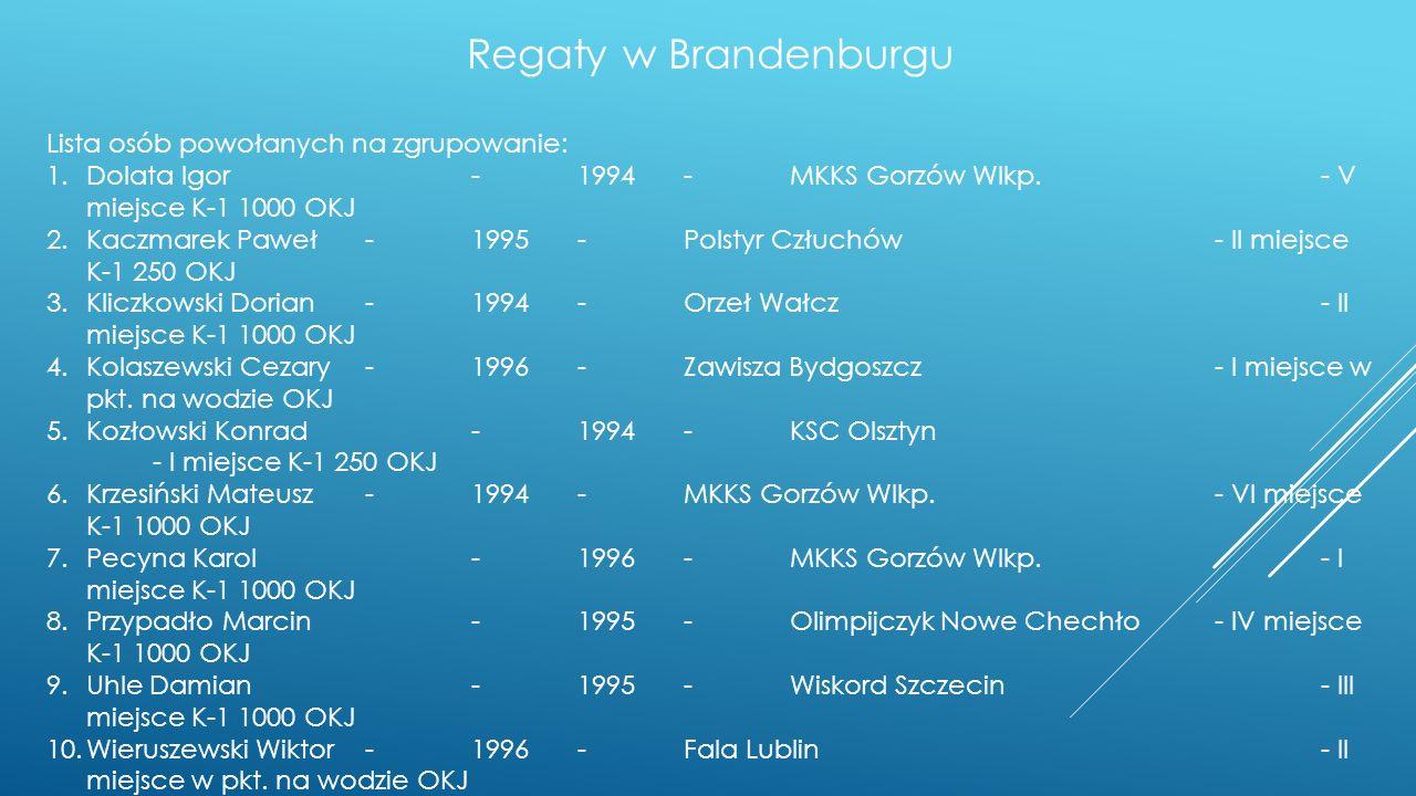 Regaty w Brandenburgu Lista osób powołanych na zgrupowanie: 1.Dolata Igor-1994-MKKS Gorzów Wlkp.- V miejsce K-1 1000 OKJ 2.Kaczmarek Paweł-1995- Polst