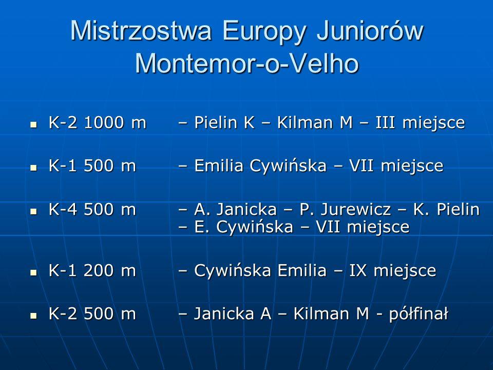 Mistrzostwa Europy Juniorów Montemor-o-Velho K-2 1000 m – Pielin K – Kilman M – III miejsce K-2 1000 m – Pielin K – Kilman M – III miejsce K-1 500 m – Emilia Cywińska – VII miejsce K-1 500 m – Emilia Cywińska – VII miejsce K-4 500 m – A.