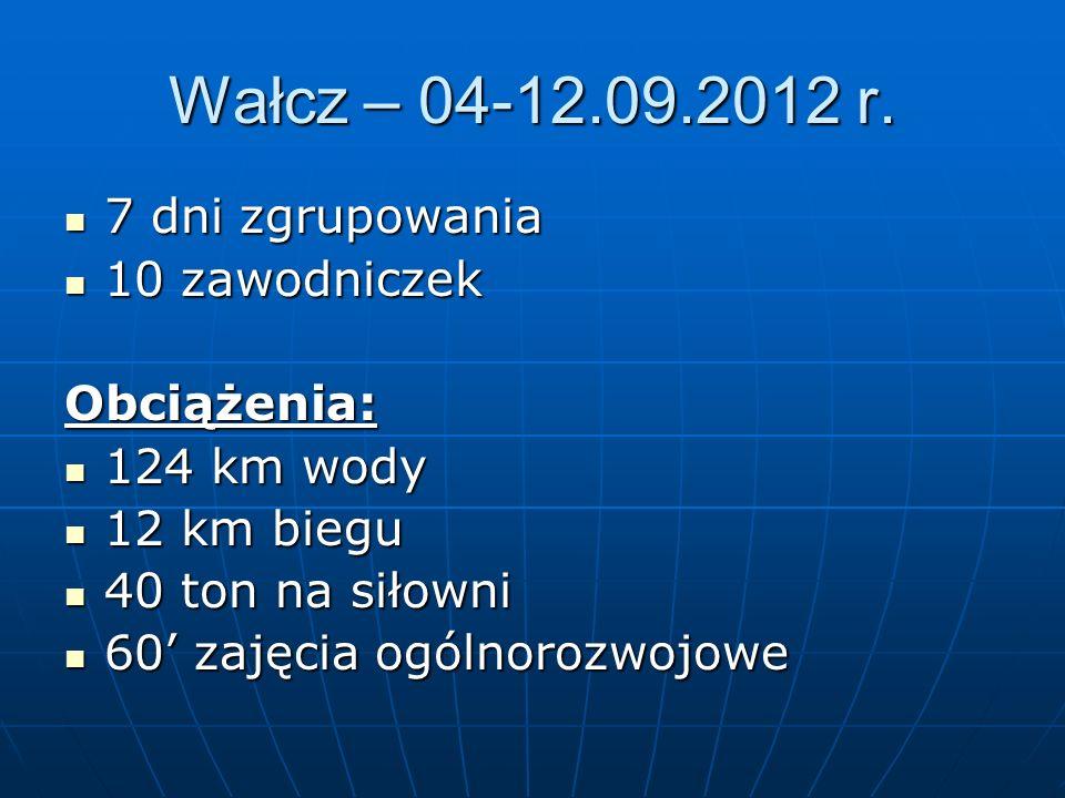 Wałcz – 04-12.09.2012 r. 7 dni zgrupowania 7 dni zgrupowania 10 zawodniczek 10 zawodniczekObciążenia: 124 km wody 124 km wody 12 km biegu 12 km biegu