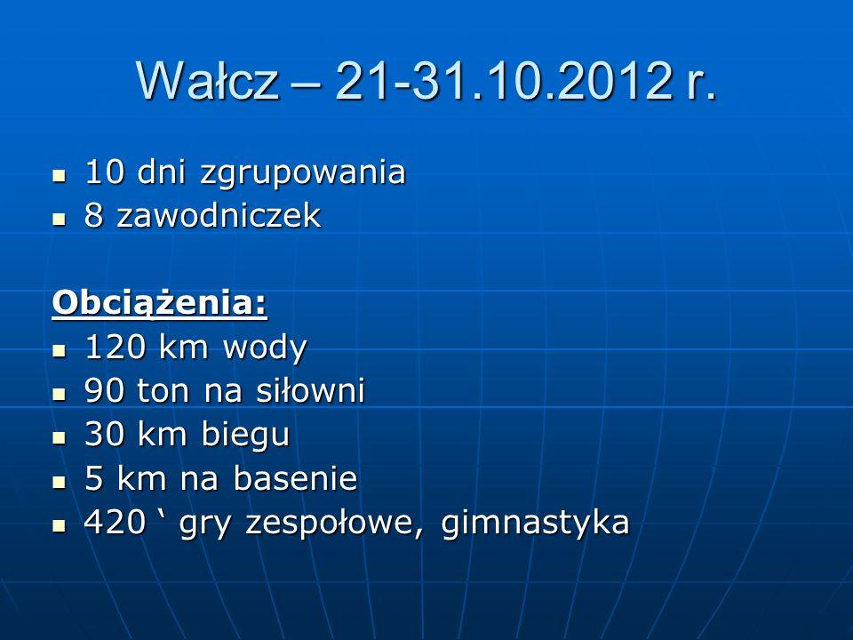 Wałcz – 21-31.10.2012 r. 10 dni zgrupowania 10 dni zgrupowania 8 zawodniczek 8 zawodniczekObciążenia: 120 km wody 120 km wody 90 ton na siłowni 90 ton