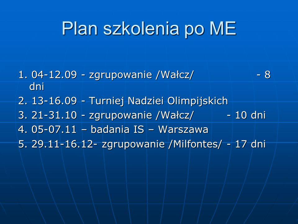 Plan szkolenia po ME 1. 04-12.09 - zgrupowanie /Wałcz/ - 8 dni 2. 13-16.09 - Turniej Nadziei Olimpijskich 3. 21-31.10 - zgrupowanie /Wałcz/ - 10 dni 4