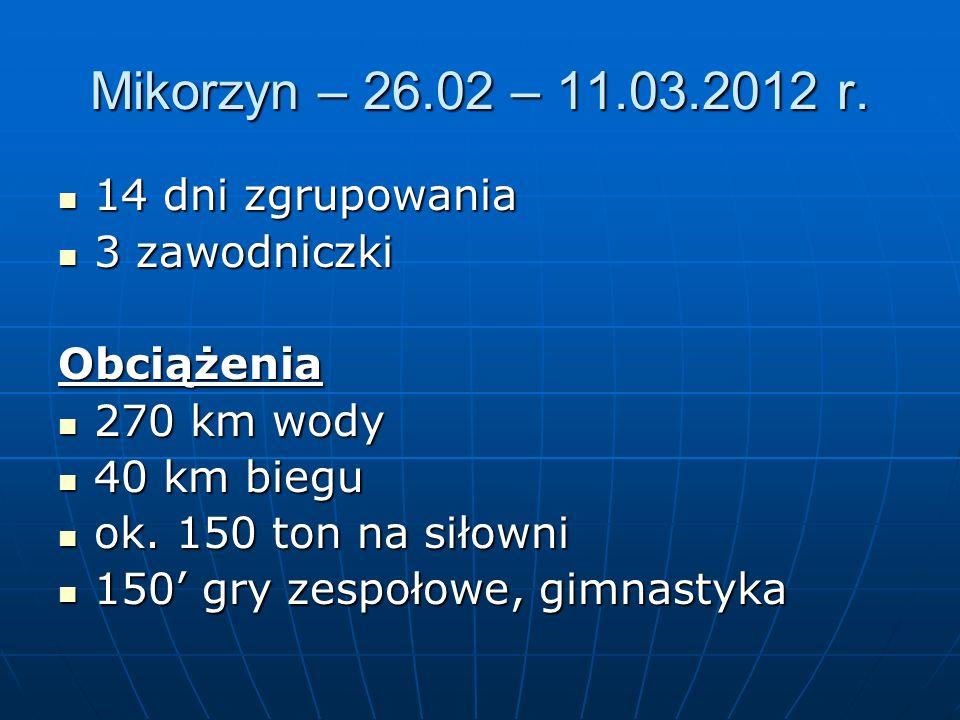 Mikorzyn – 26.02 – 11.03.2012 r. 14 dni zgrupowania 14 dni zgrupowania 3 zawodniczki 3 zawodniczkiObciążenia 270 km wody 270 km wody 40 km biegu 40 km