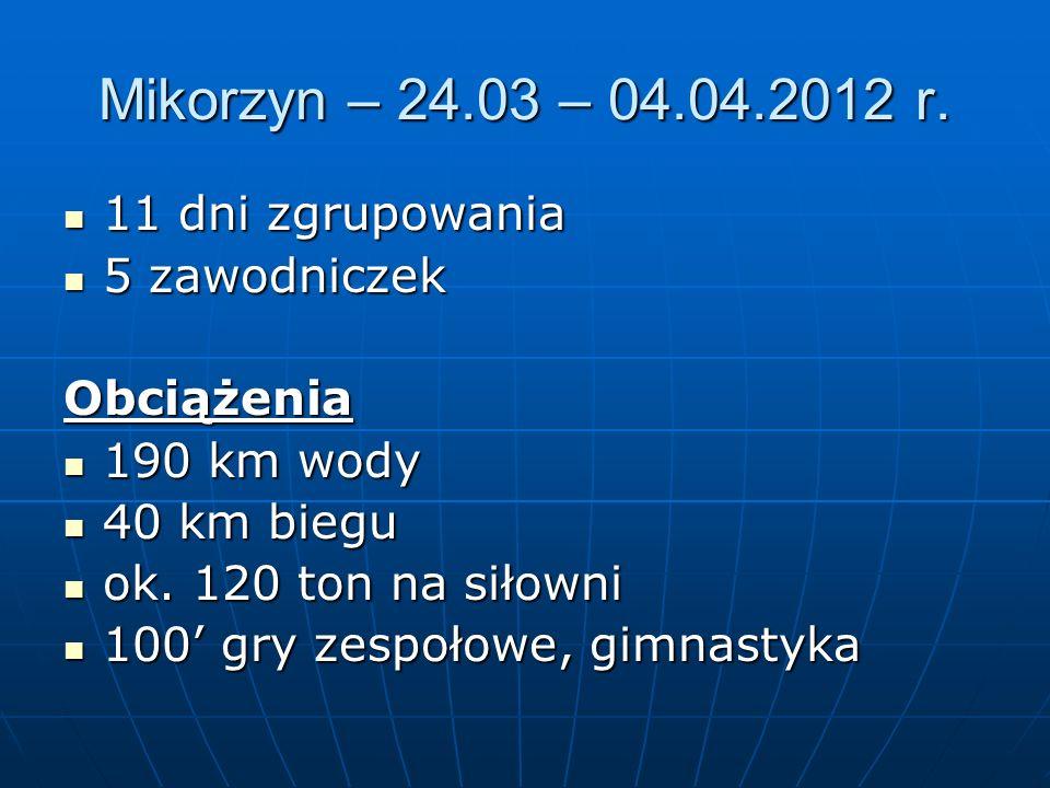 Mikorzyn – 24.03 – 04.04.2012 r. 11 dni zgrupowania 11 dni zgrupowania 5 zawodniczek 5 zawodniczekObciążenia 190 km wody 190 km wody 40 km biegu 40 km