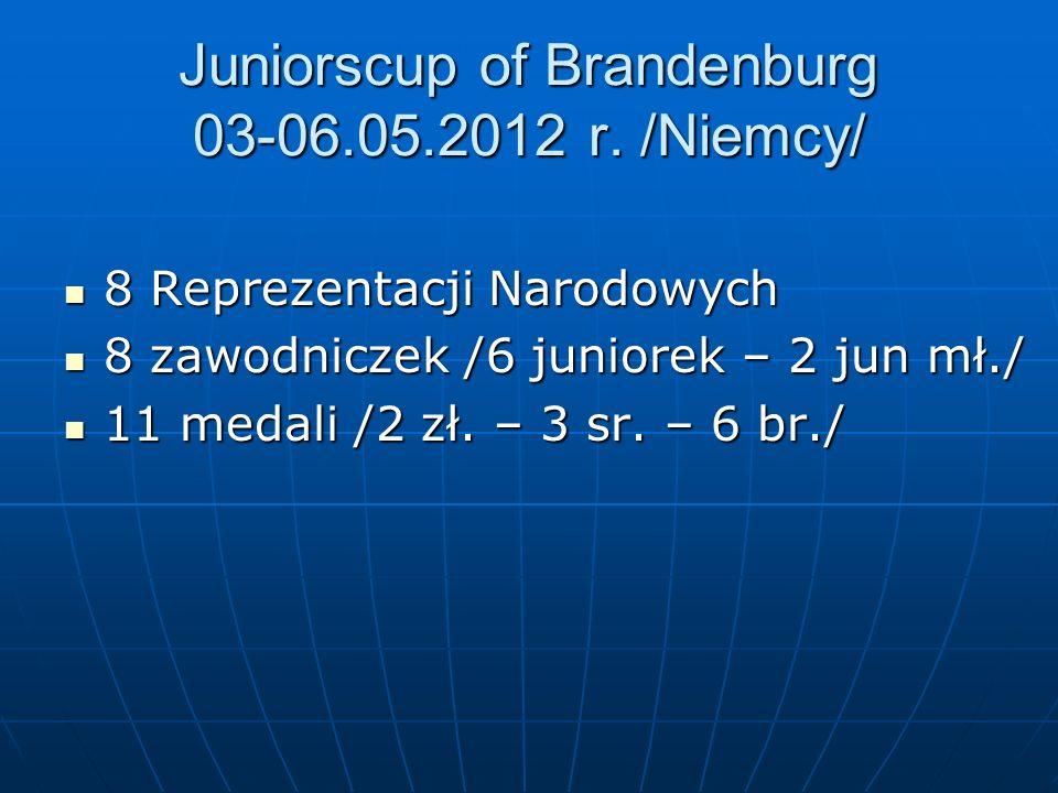 Juniorscup of Brandenburg 03-06.05.2012 r. /Niemcy/ 8 Reprezentacji Narodowych 8 Reprezentacji Narodowych 8 zawodniczek /6 juniorek – 2 jun mł./ 8 zaw