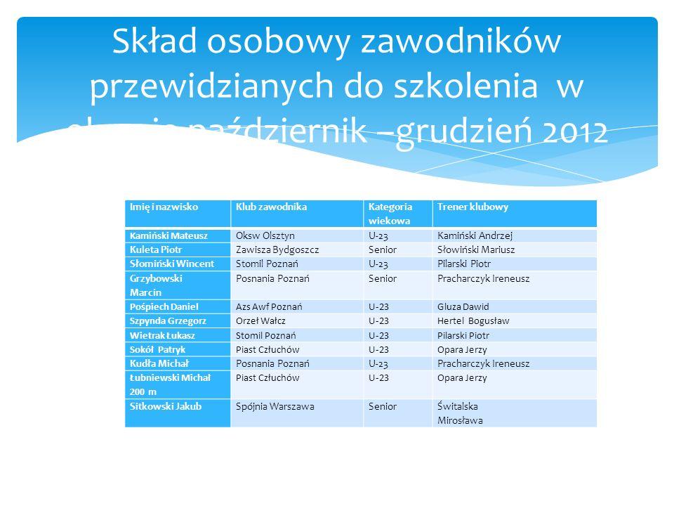 Skład osobowy zawodników przewidzianych do szkolenia w okresie październik –grudzień 2012 Imię i nazwiskoKlub zawodnika Kategoria wiekowa Trener klubo