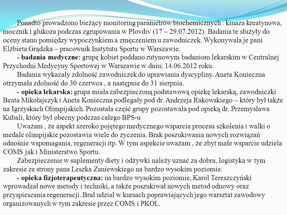 Ponadto prowadzono bieżący monitoring parametrów biochemicznych : kinaza kreatynowa, mocznik i glukoza podczas zgrupowania w Plovdiv (17 – 29.07.2012)