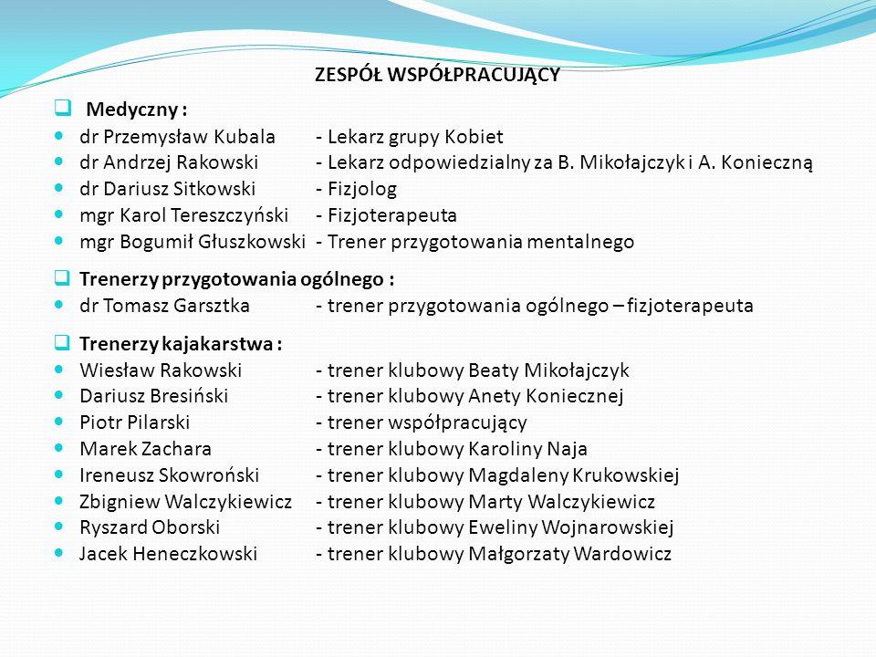 Medyczny : dr Przemysław Kubala- Lekarz grupy Kobiet dr Andrzej Rakowski- Lekarz odpowiedzialny za B. Mikołajczyk i A. Konieczną dr Dariusz Sitkowski-