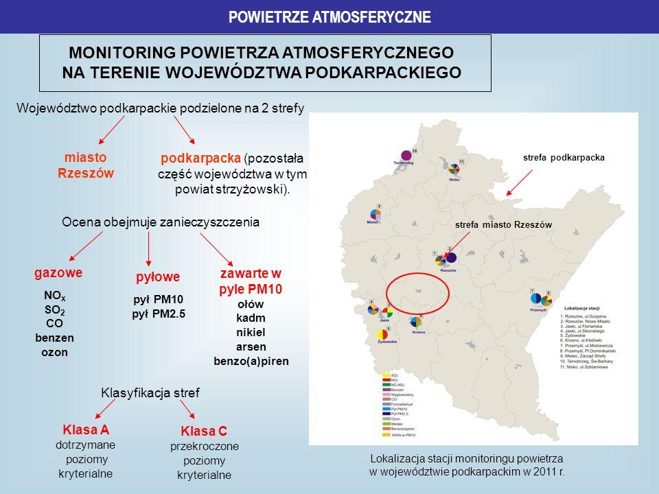 MONITORING POWIETRZA ATMOSFERYCZNEGO NA TERENIE WOJEWÓDZTWA PODKARPACKIEGO Lokalizacja stacji monitoringu powietrza w województwie podkarpackim w 2011
